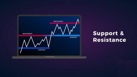 راهنمای تشخیص زمانی که قیمت می خواهد از حمایت/مقاومت در Pocket Option شکست بخورد و اقدامات لازم